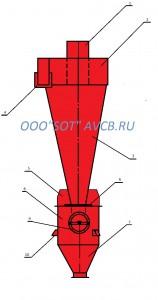 """СДК-ЦН-33 от ООО """"СОТ"""" - лидер производства циклонов в России."""